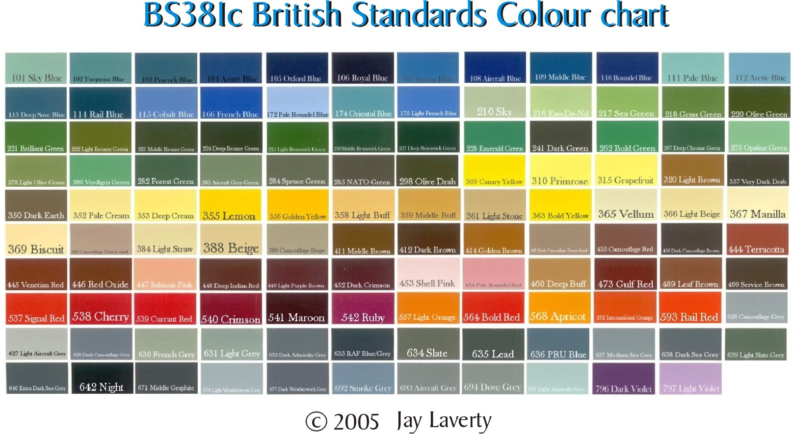 British Standards Color Chart Large Scale Planes